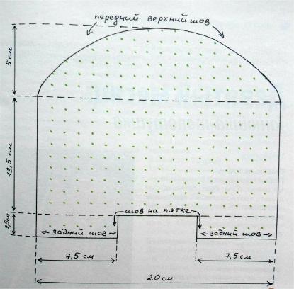 Подробная схема вязания